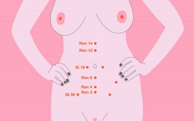 How Does Acupuncture Actually Help Fertility?